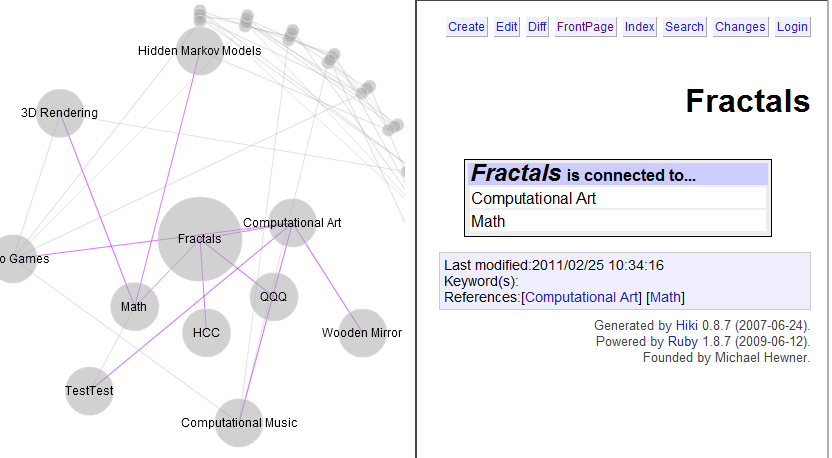 The graph shows the interconnections between the various pages of the wiki
